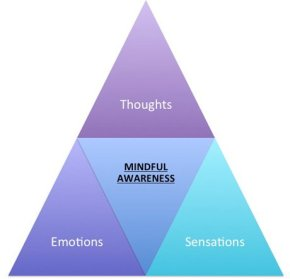 schraf-awarenesstrangle